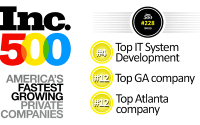 Avelead named No. 228 on 2019 Inc 500, for second consecutive year